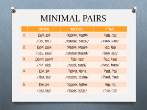 Some example minimal pairs difficult for English learners.
