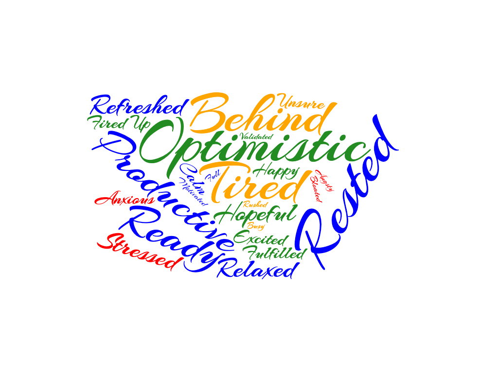 A word cloud of my 2021 Q2 daily journal sentiments.